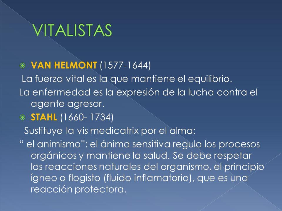 VITALISTAS VAN HELMONT (1577-1644)