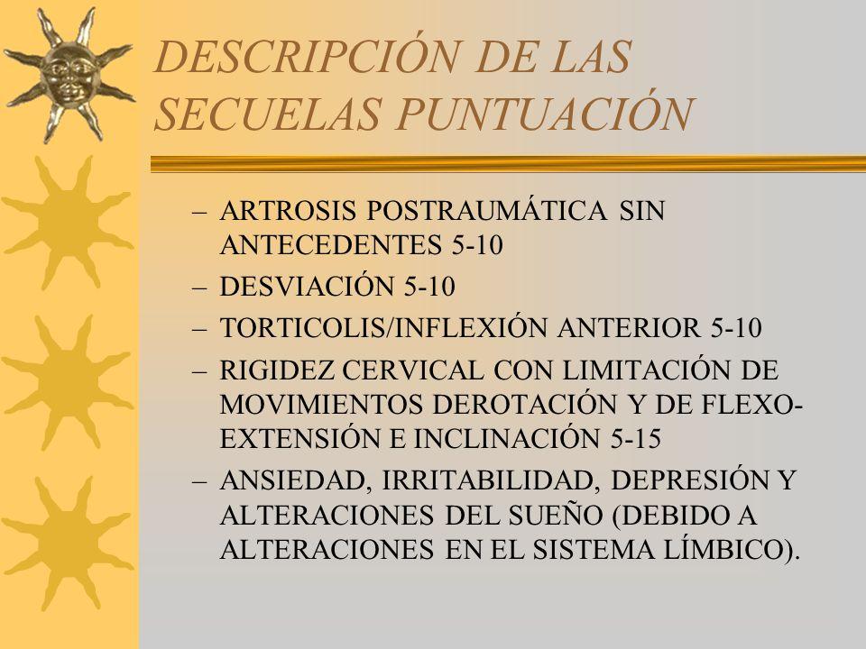 DESCRIPCIÓN DE LAS SECUELAS PUNTUACIÓN