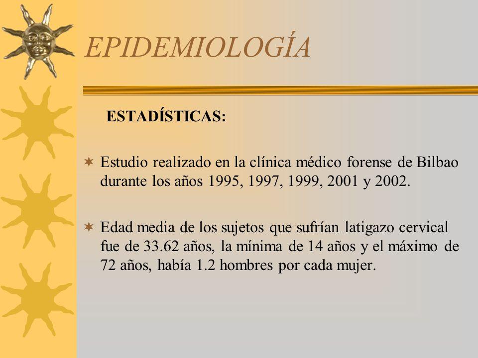 EPIDEMIOLOGÍA ESTADÍSTICAS: