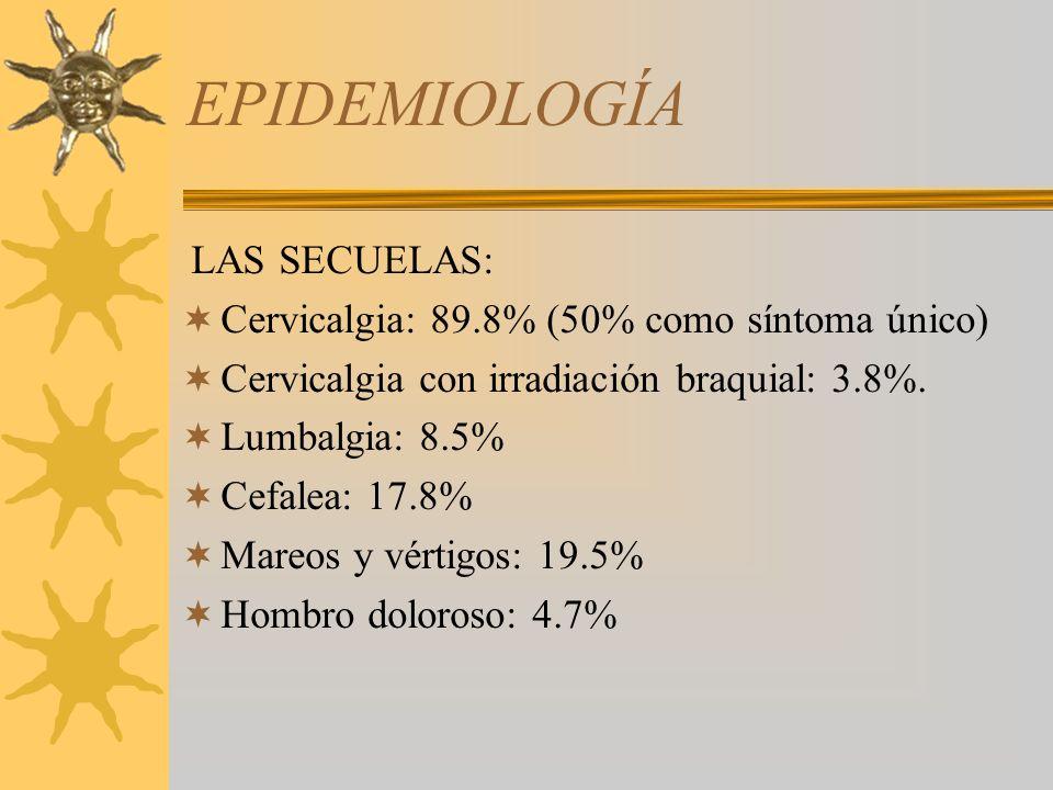EPIDEMIOLOGÍA LAS SECUELAS: