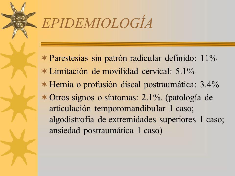 EPIDEMIOLOGÍA Parestesias sin patrón radicular definido: 11%