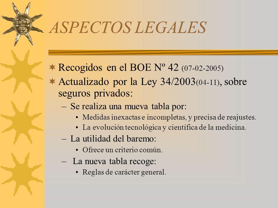 ASPECTOS LEGALES Recogidos en el BOE Nº 42 (07-02-2005)