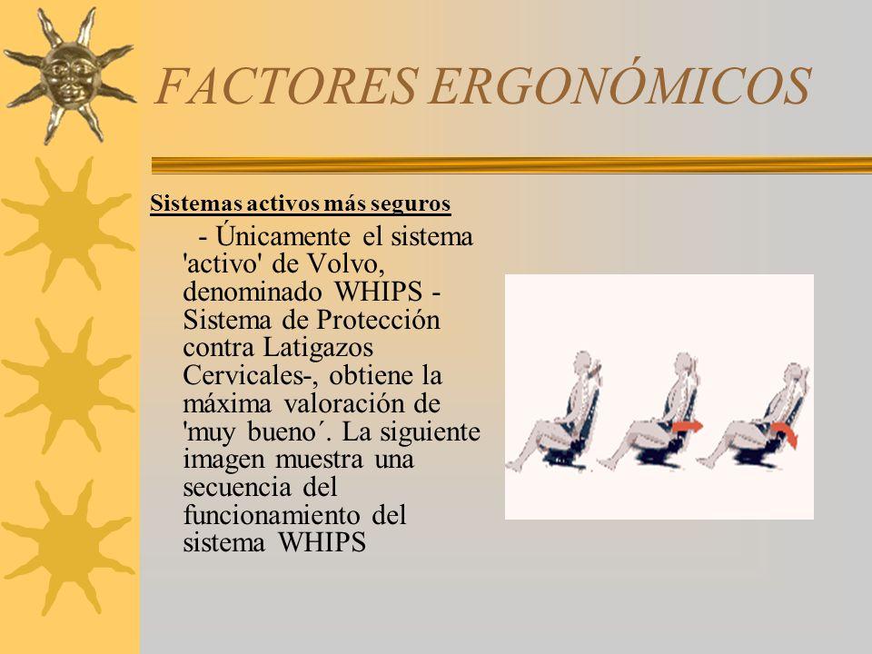 FACTORES ERGONÓMICOS Sistemas activos más seguros