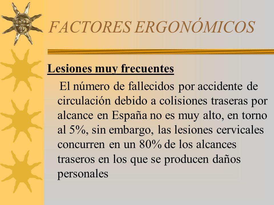 FACTORES ERGONÓMICOS Lesiones muy frecuentes
