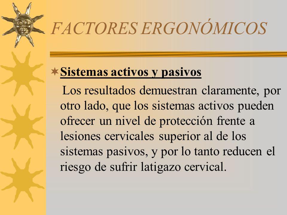 FACTORES ERGONÓMICOS Sistemas activos y pasivos
