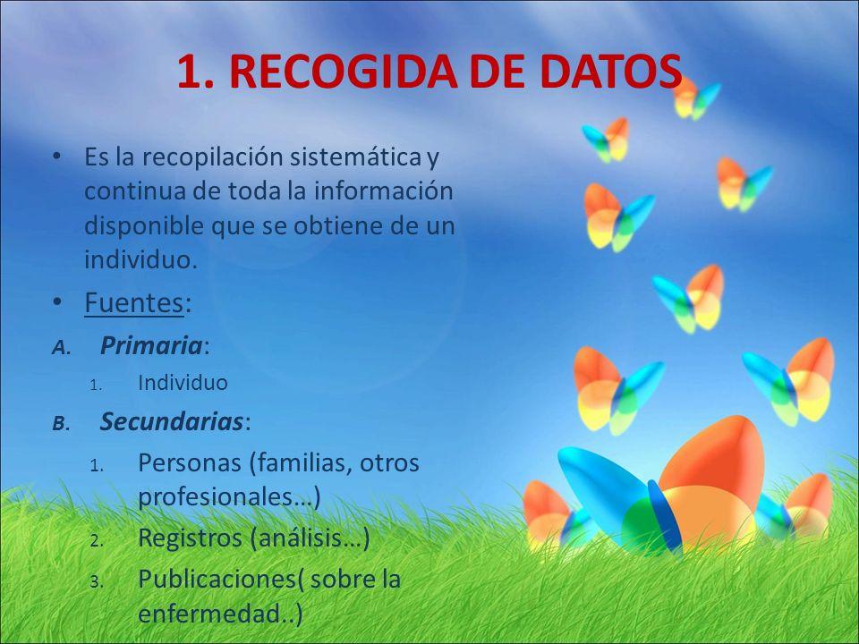 1. RECOGIDA DE DATOS Fuentes: