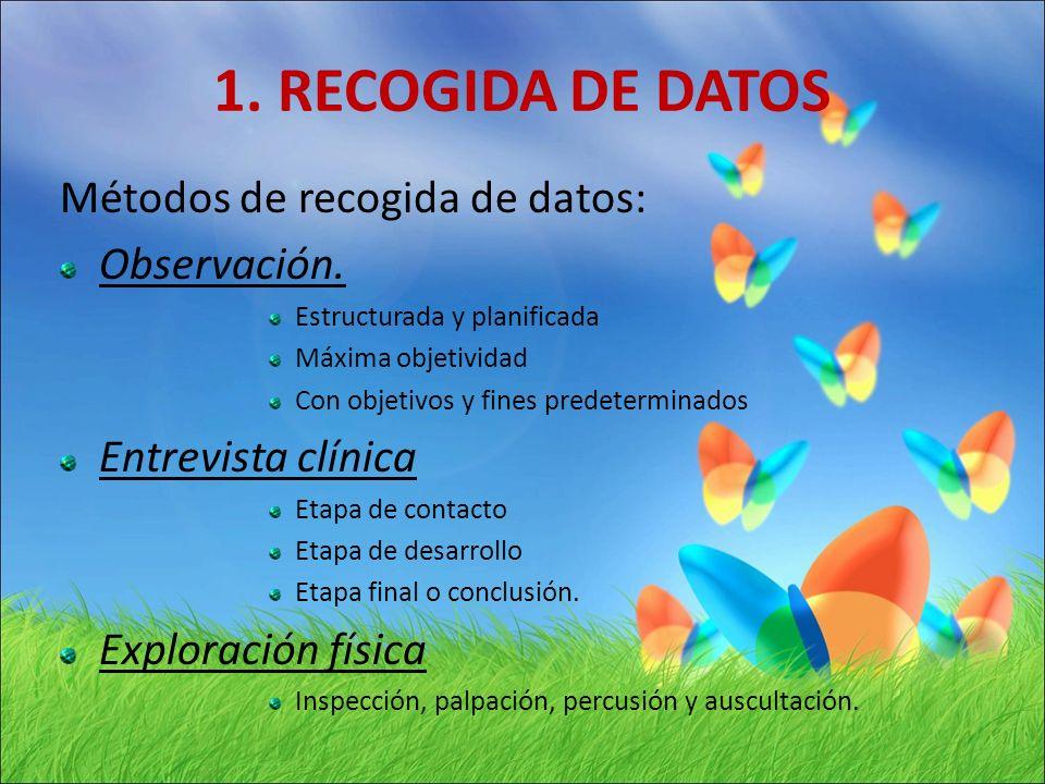 1. RECOGIDA DE DATOS Métodos de recogida de datos: Observación.