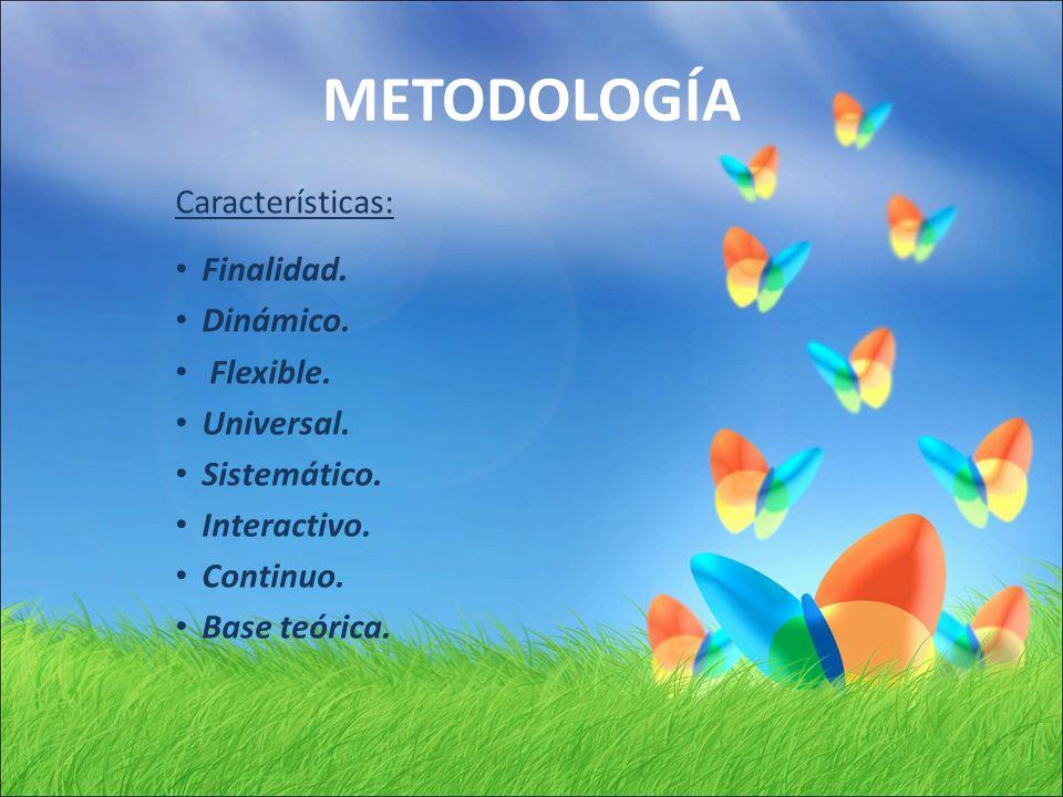 METODOLOGÍA Características: Finalidad. Dinámico. Flexible. Universal.