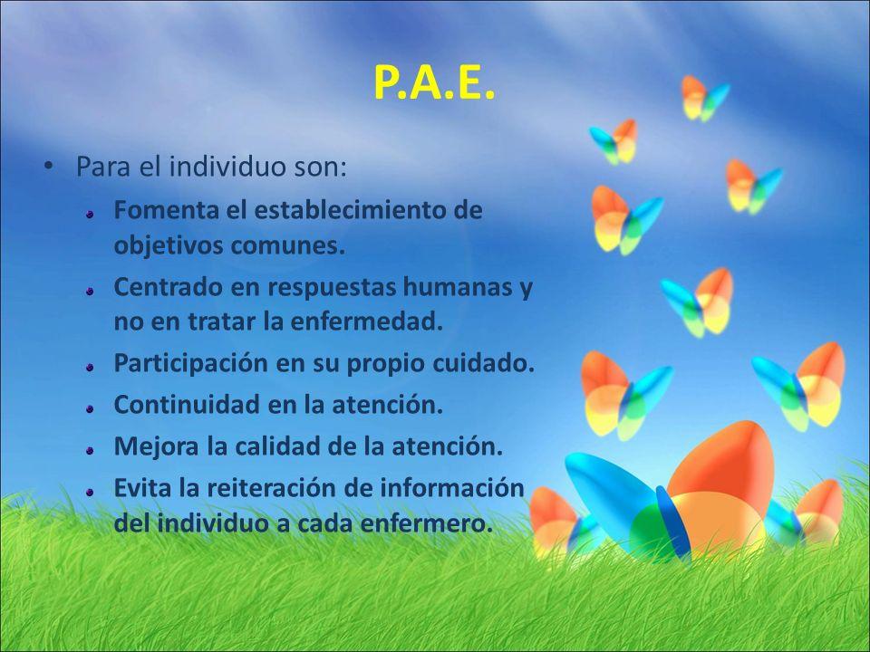 P.A.E. Para el individuo son: