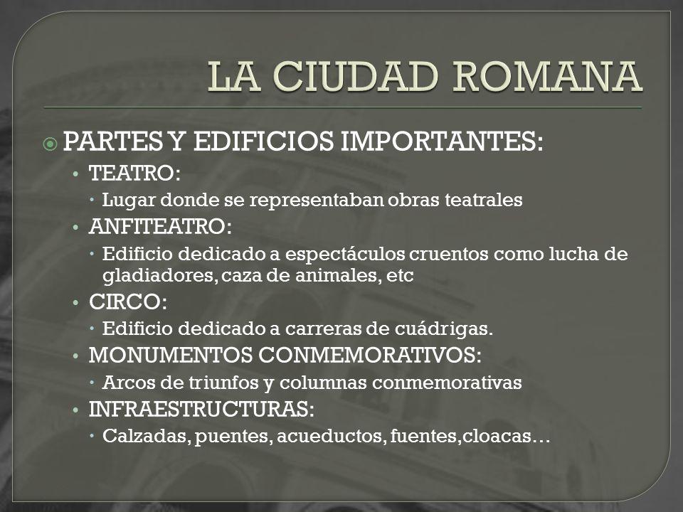 LA CIUDAD ROMANA PARTES Y EDIFICIOS IMPORTANTES: TEATRO: ANFITEATRO: