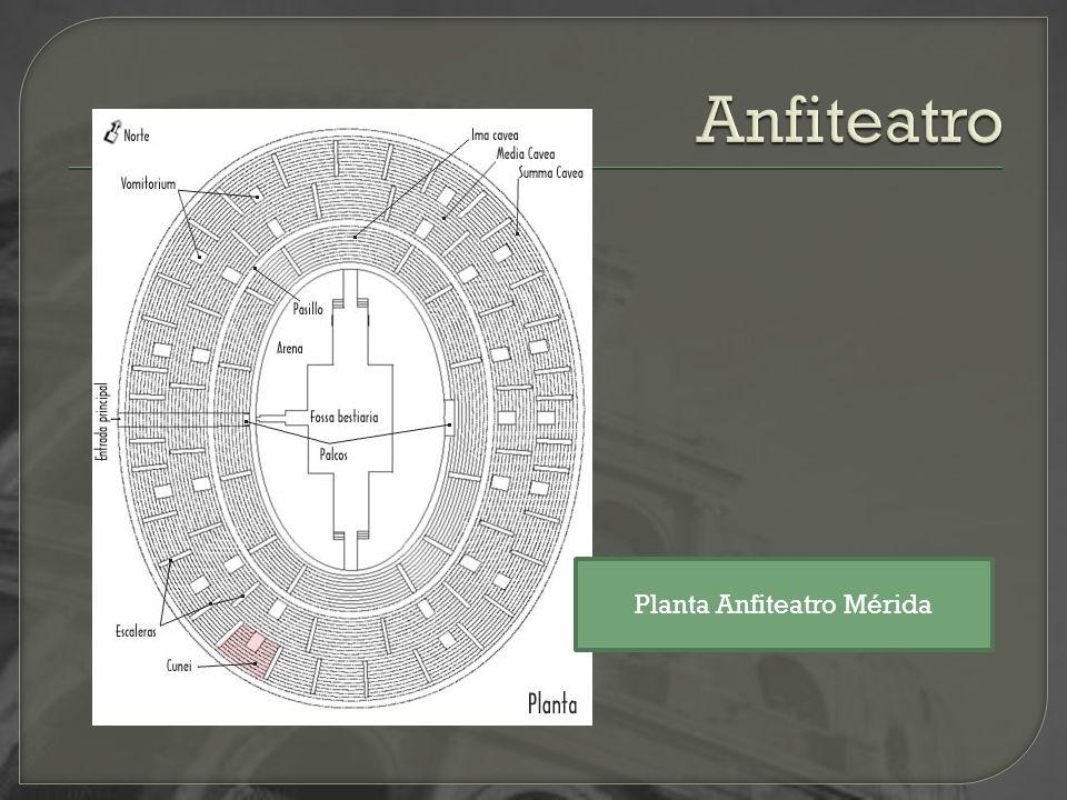 Planta Anfiteatro Mérida