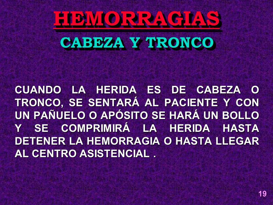 HEMORRAGIAS CABEZA Y TRONCO