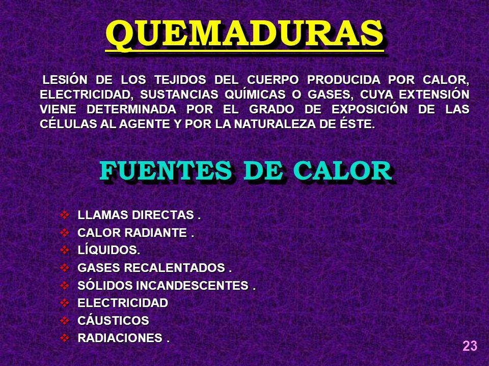 QUEMADURAS FUENTES DE CALOR 23