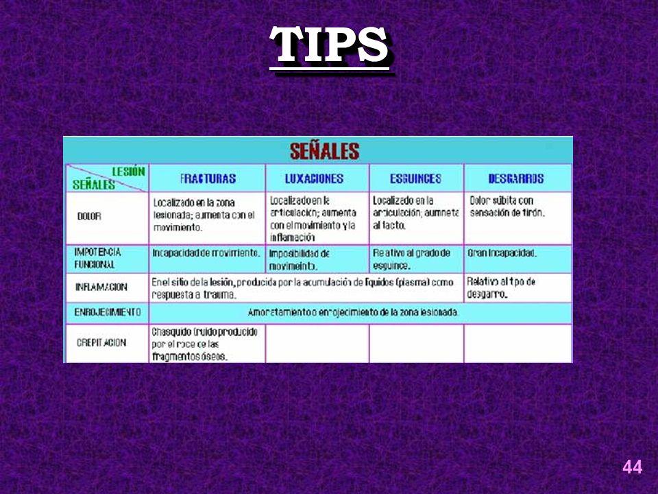 TIPS 44