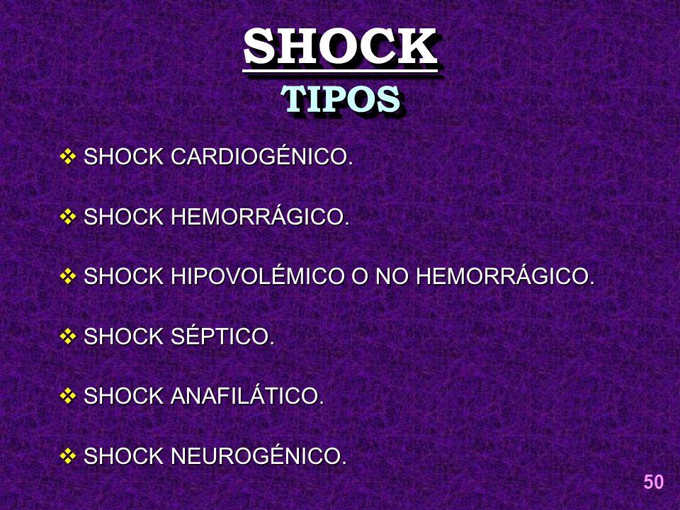 SHOCK TIPOS SHOCK CARDIOGÉNICO. SHOCK HEMORRÁGICO.