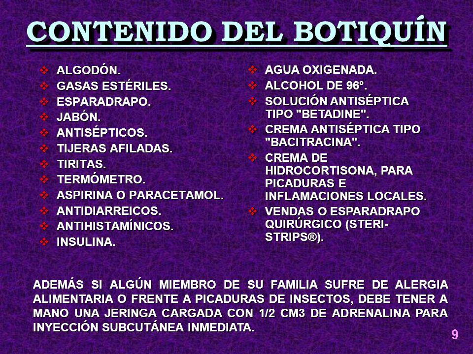 CONTENIDO DEL BOTIQUÍN