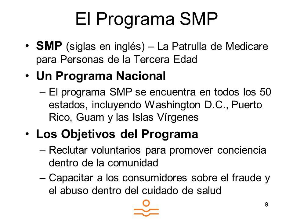 El Programa SMP SMP (siglas en inglés) – La Patrulla de Medicare para Personas de la Tercera Edad. Un Programa Nacional.
