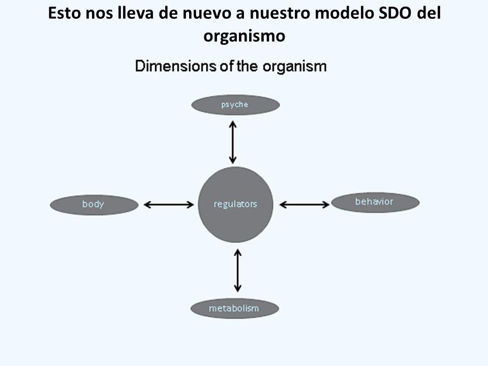 Esto nos lleva de nuevo a nuestro modelo SDO del organismo