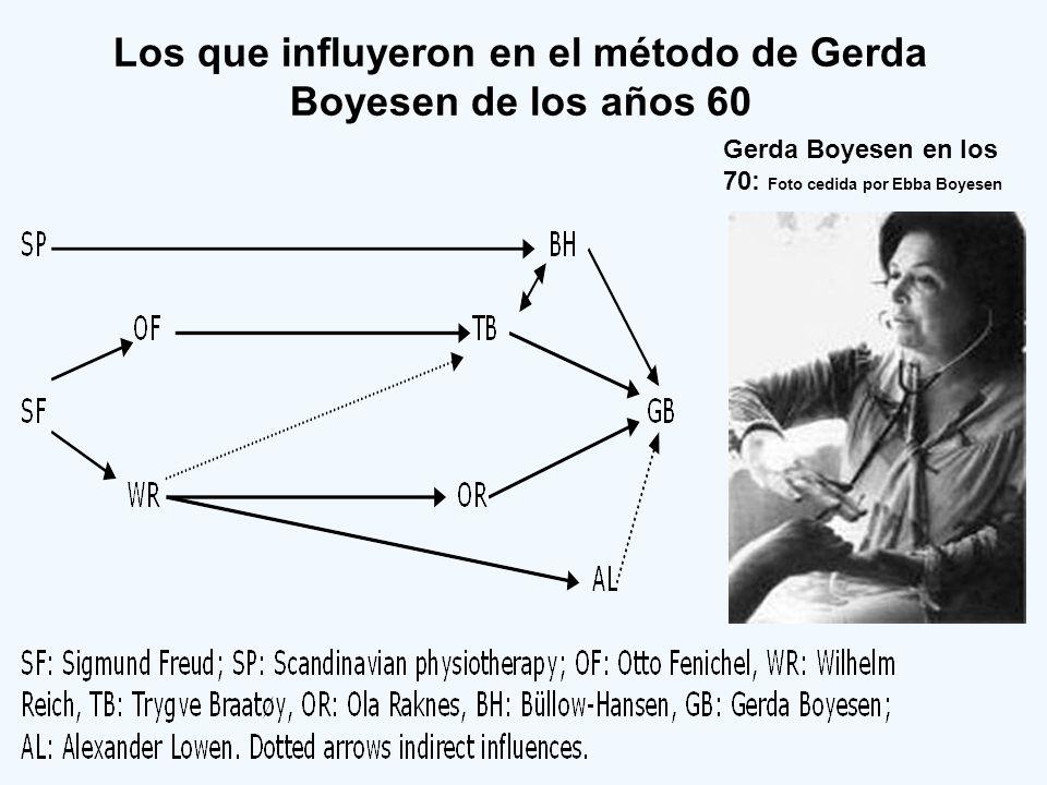 Los que influyeron en el método de Gerda Boyesen de los años 60