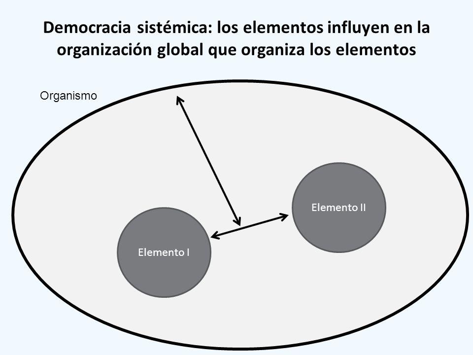 Democracia sistémica: los elementos influyen en la organización global que organiza los elementos