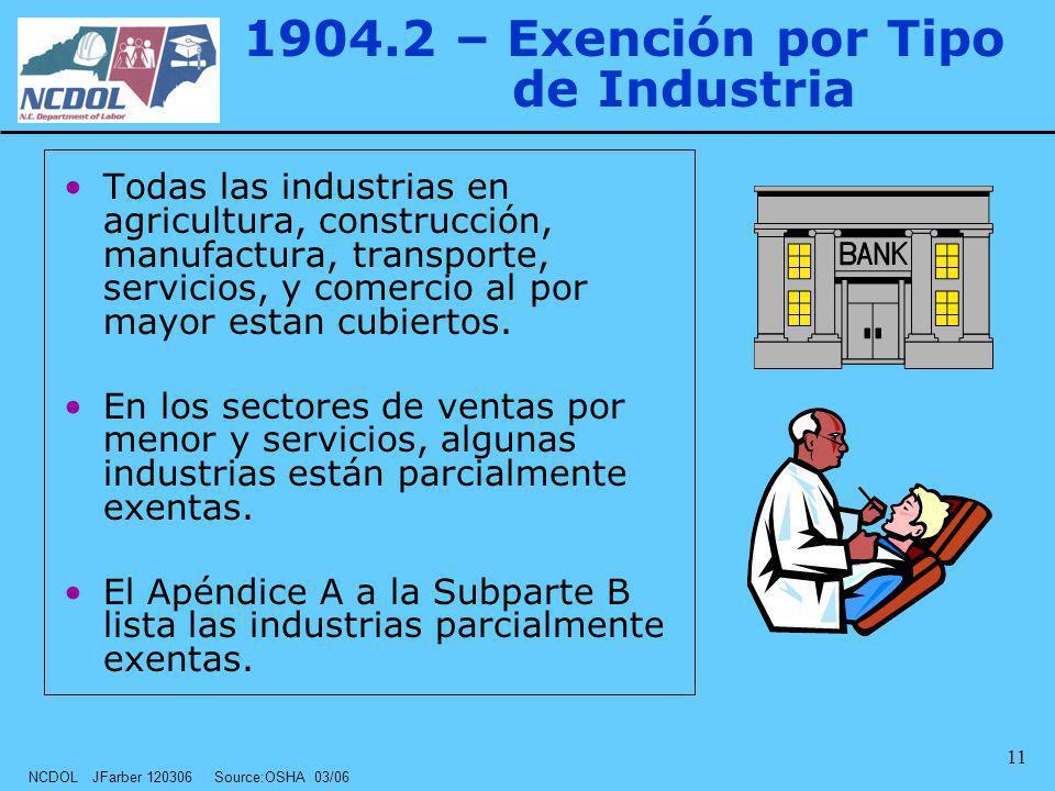 1904.2 – Exención por Tipo de Industria