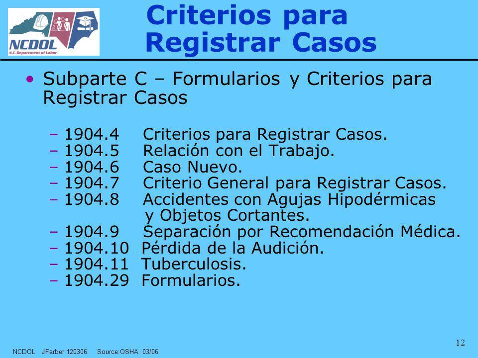 Criterios para Registrar Casos