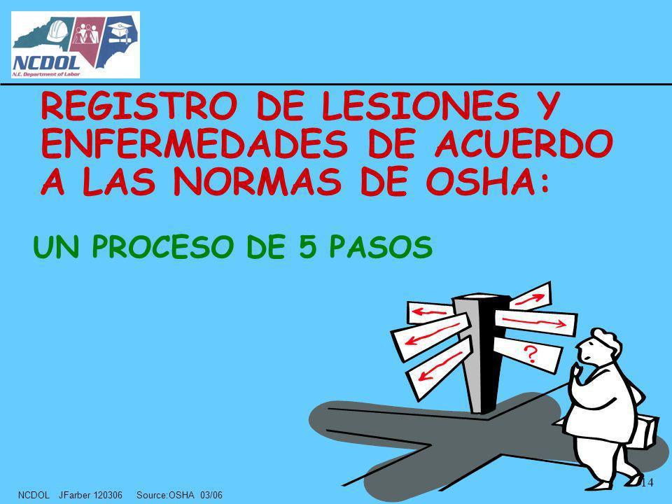 A LAS NORMAS DE OSHA: REGISTRO DE LESIONES Y ENFERMEDADES DE ACUERDO