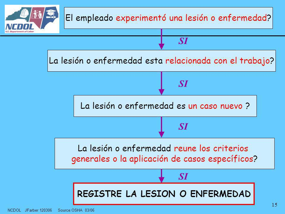 REGISTRE LA LESION O ENFERMEDAD