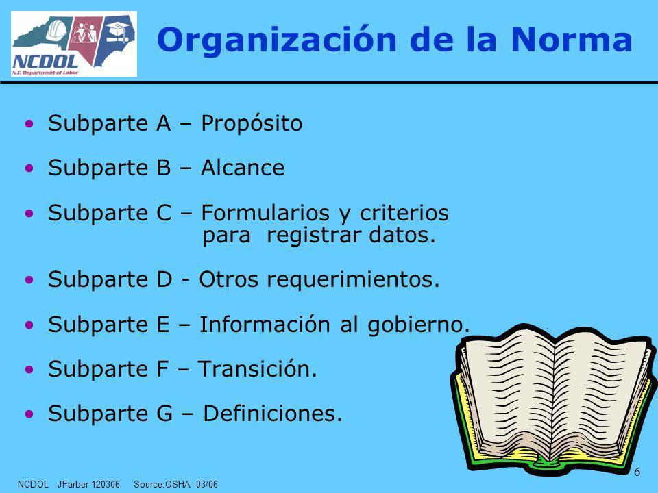 Organización de la Norma