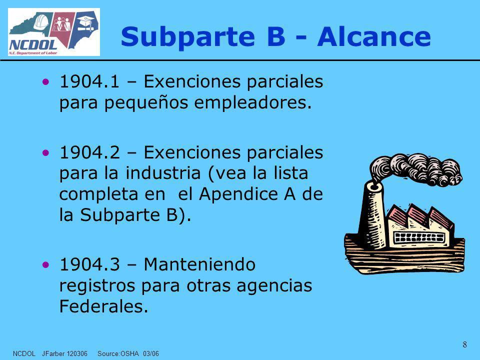 Subparte B - Alcance 1904.1 – Exenciones parciales para pequeños empleadores.