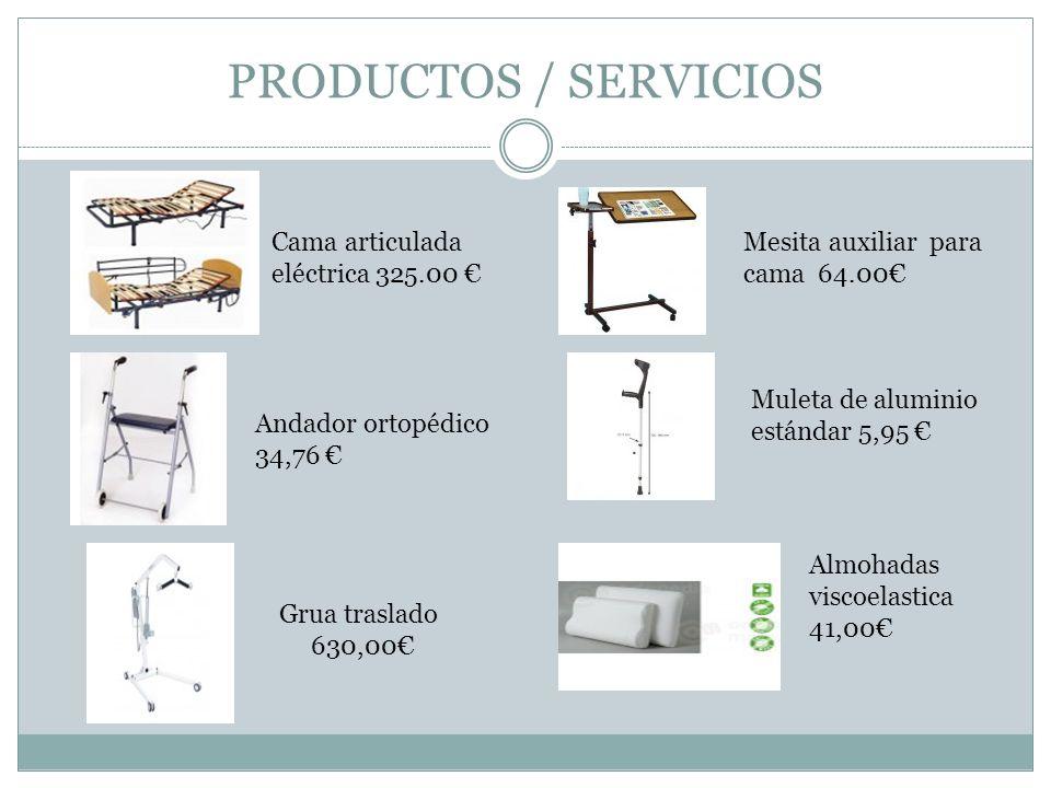 PRODUCTOS / SERVICIOS Cama articulada eléctrica 325.00 €