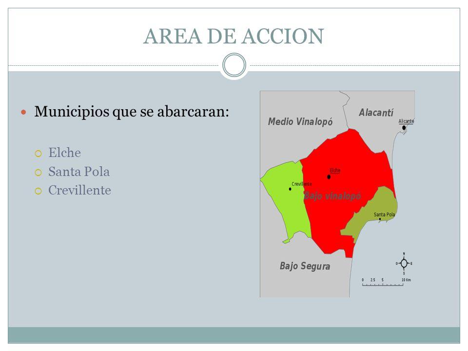 AREA DE ACCION Municipios que se abarcaran: Elche Santa Pola