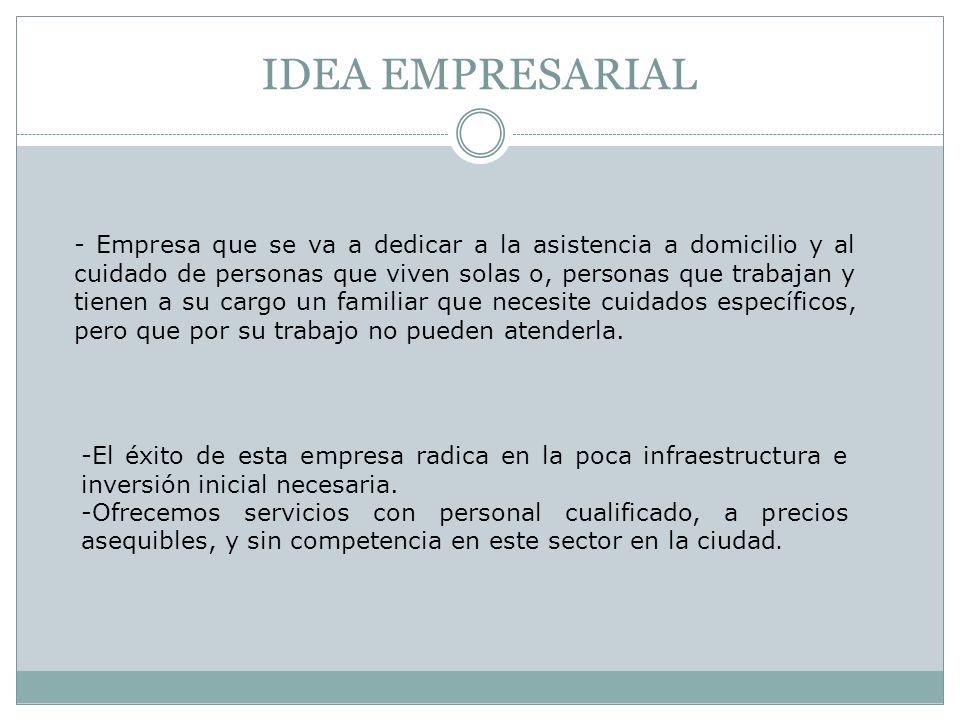 IDEA EMPRESARIAL