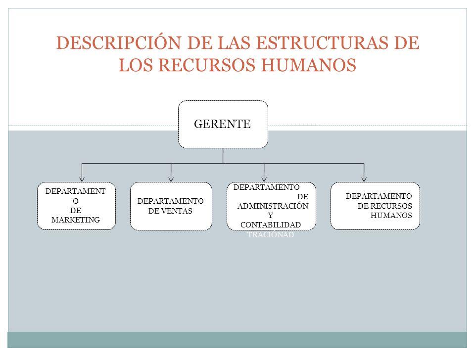 DESCRIPCIÓN DE LAS ESTRUCTURAS DE LOS RECURSOS HUMANOS