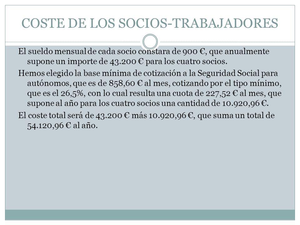 COSTE DE LOS SOCIOS-TRABAJADORES