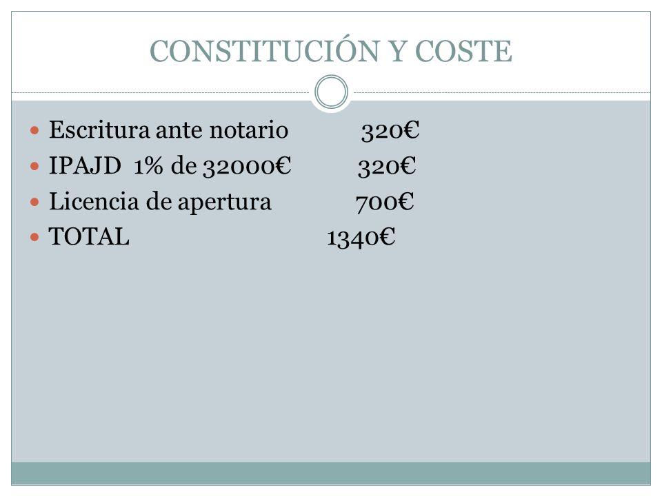 CONSTITUCIÓN Y COSTE Escritura ante notario 320€
