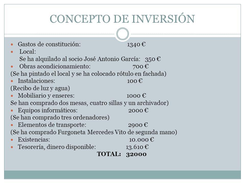 CONCEPTO DE INVERSIÓN Gastos de constitución: 1340 € Local: