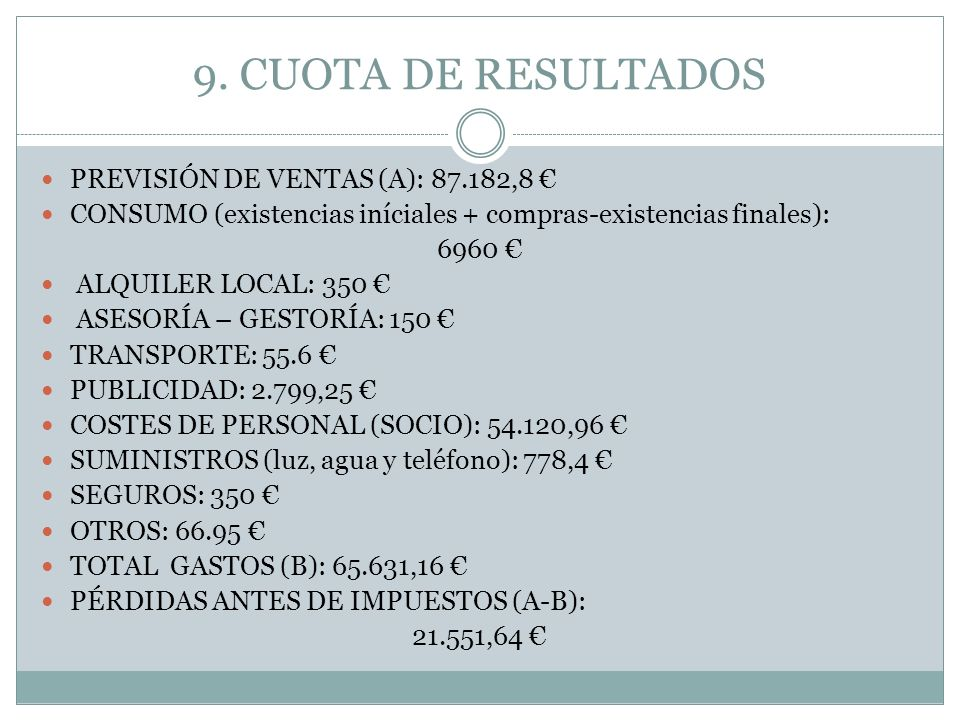 9. CUOTA DE RESULTADOS PREVISIÓN DE VENTAS (A): 87.182,8 €