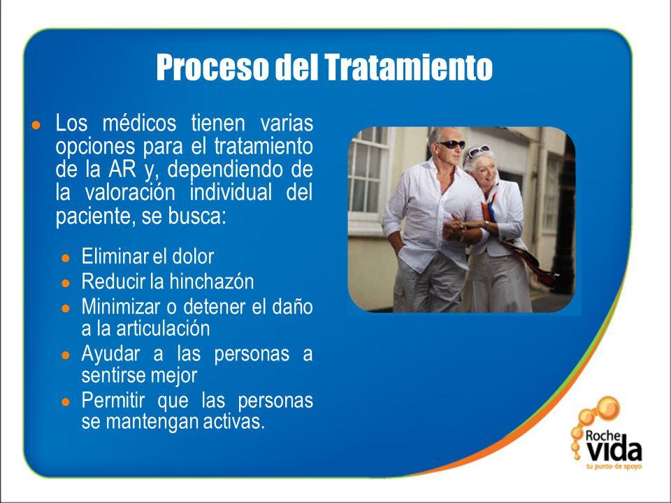 Proceso del Tratamiento