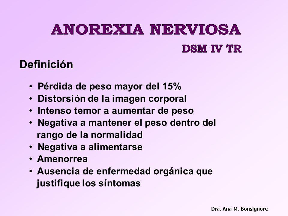 ANOREXIA NERVIOSA DSM IV TR