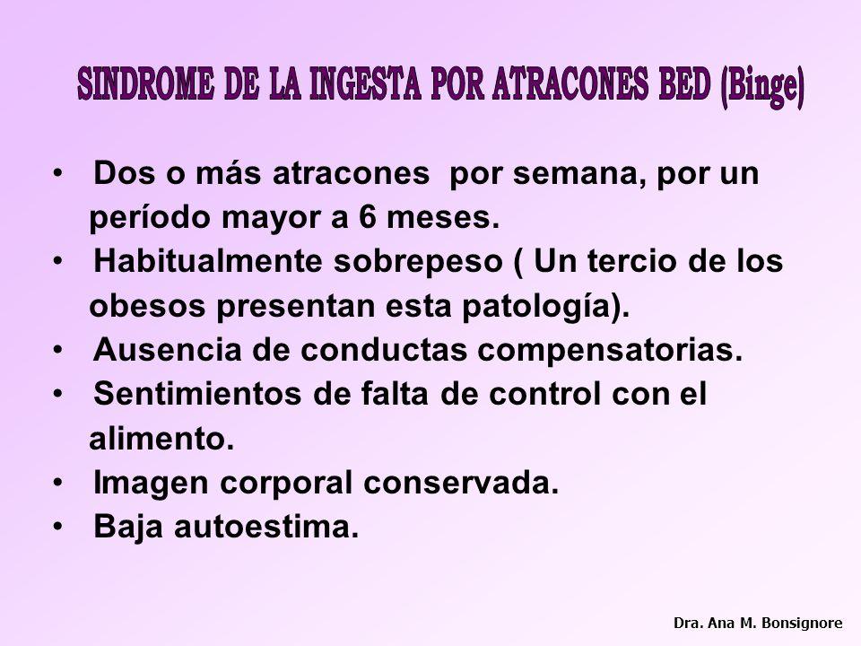SINDROME DE LA INGESTA POR ATRACONES BED (Binge)