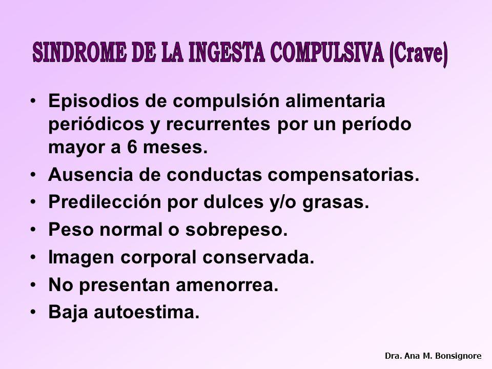 SINDROME DE LA INGESTA COMPULSIVA (Crave)