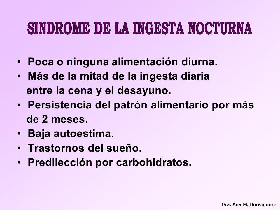 SINDROME DE LA INGESTA NOCTURNA