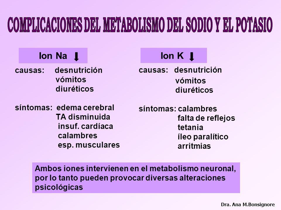 COMPLICACIONES DEL METABOLISMO DEL SODIO Y EL POTASIO
