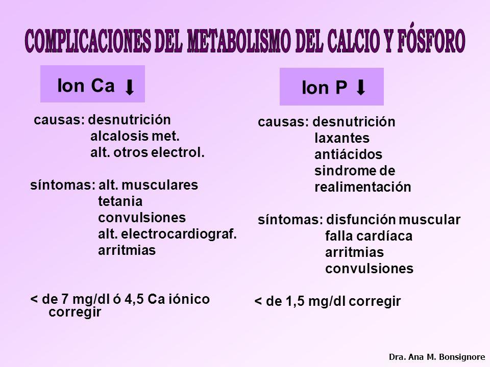 COMPLICACIONES DEL METABOLISMO DEL CALCIO Y FÓSFORO