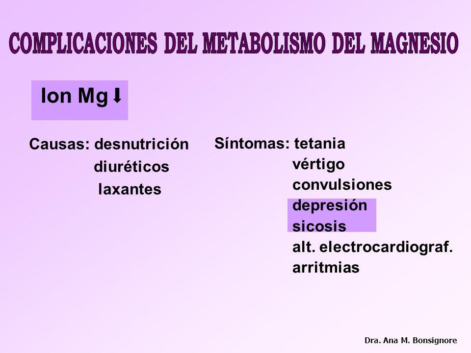 COMPLICACIONES DEL METABOLISMO DEL MAGNESIO