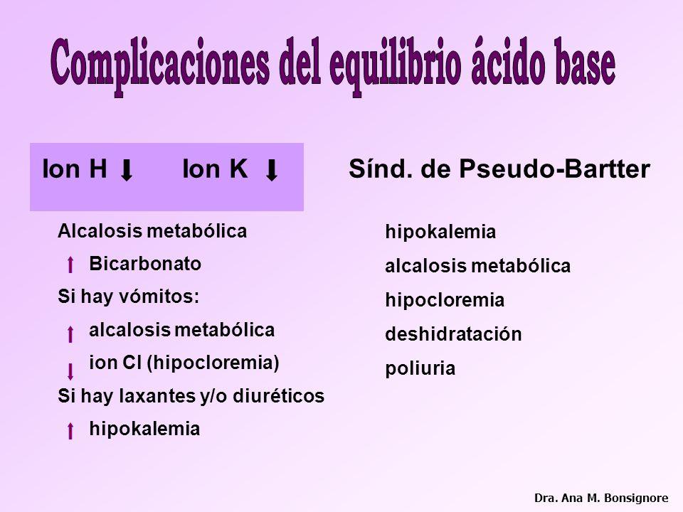 Complicaciones del equilibrio ácido base