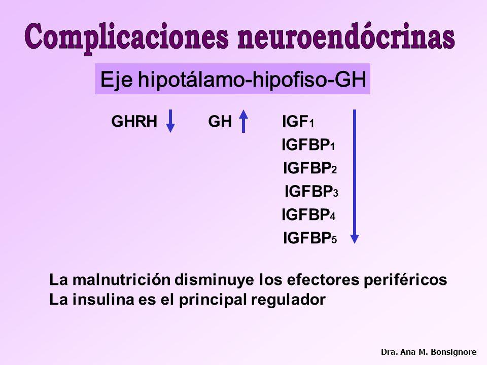 Complicaciones neuroendócrinas