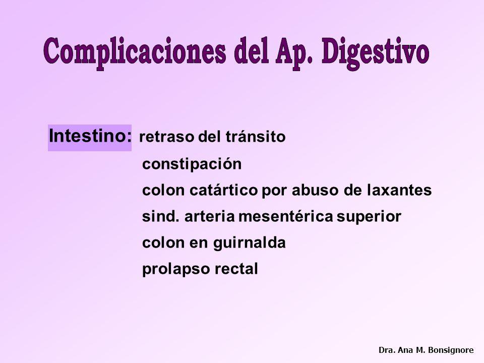 Complicaciones del Ap. Digestivo