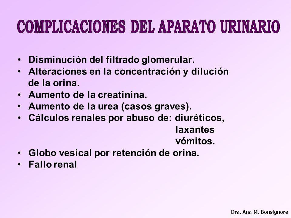 COMPLICACIONES DEL APARATO URINARIO